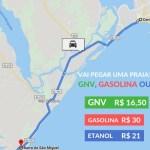 GNV continua sendo o combustível mais econômico em Alagoas