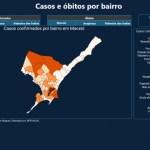 Covid-19: Benedito Bentes e Jacintinho lideram números de casos e óbitos na capital