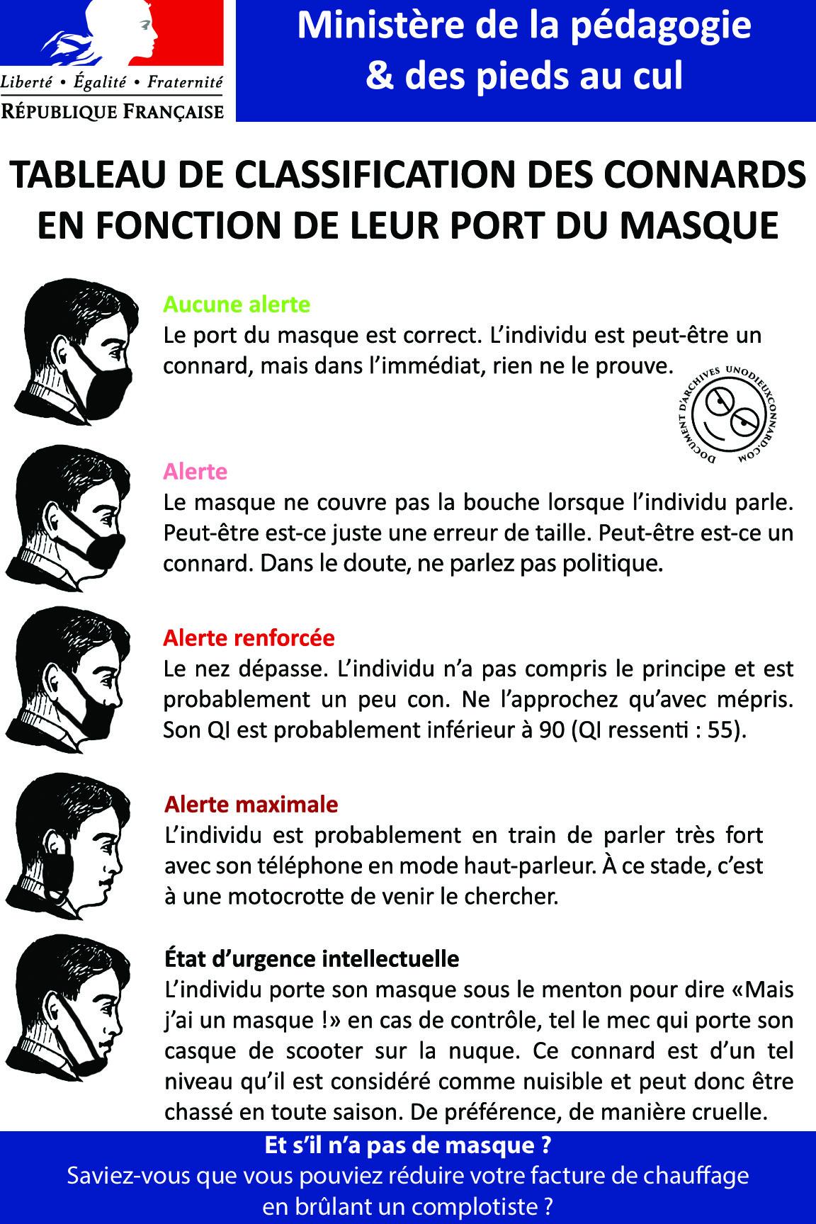 Le Blog D'un Odieux Connard : odieux, connard, Identifier, Connard, Masque, Odieux
