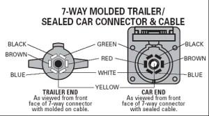 7Way Plastic Trailer plug 558513  $595 : OutofDoors