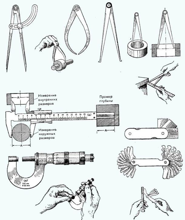 инструменты для измерения металла
