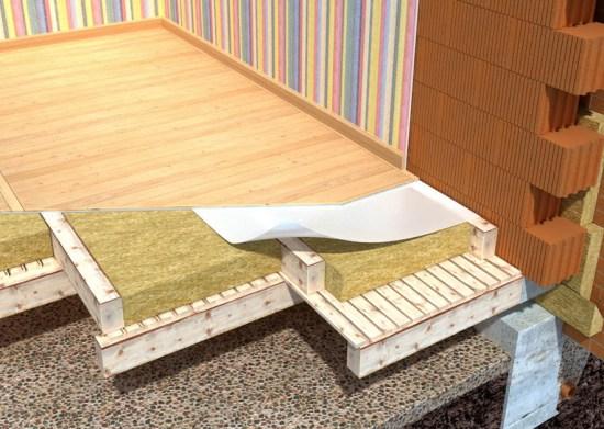 Многослойный пирог утепленного деревянного пола