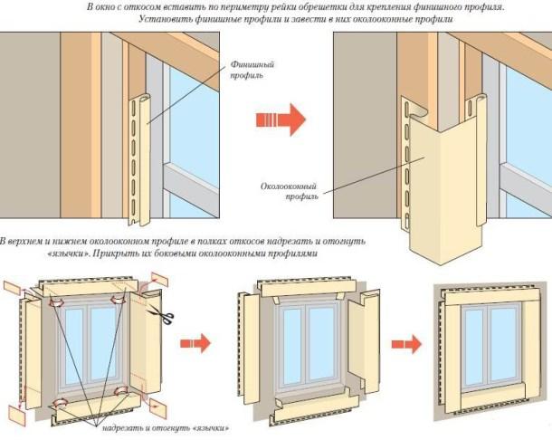 оформление маленького окна