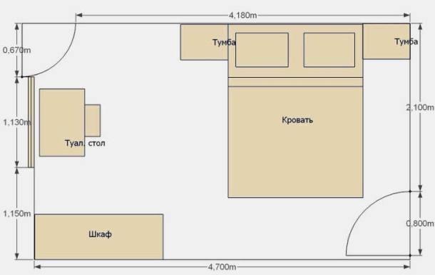как расставить мебель в спальне, планировка