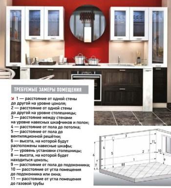 оформление кухонного помещения