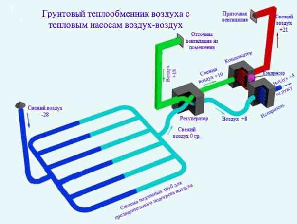 тепловой насос, основные узлы, схема