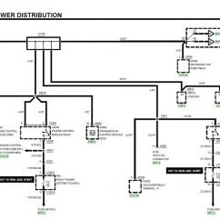 Ready Remote Vehicle Wiring Diagram Simple Electronics Projects For Students With Circuit Bmw 335i Start Great Installation Of Third Level Rh 19 6 16 Jacobwinterstein Com Generac Diagrams Starter