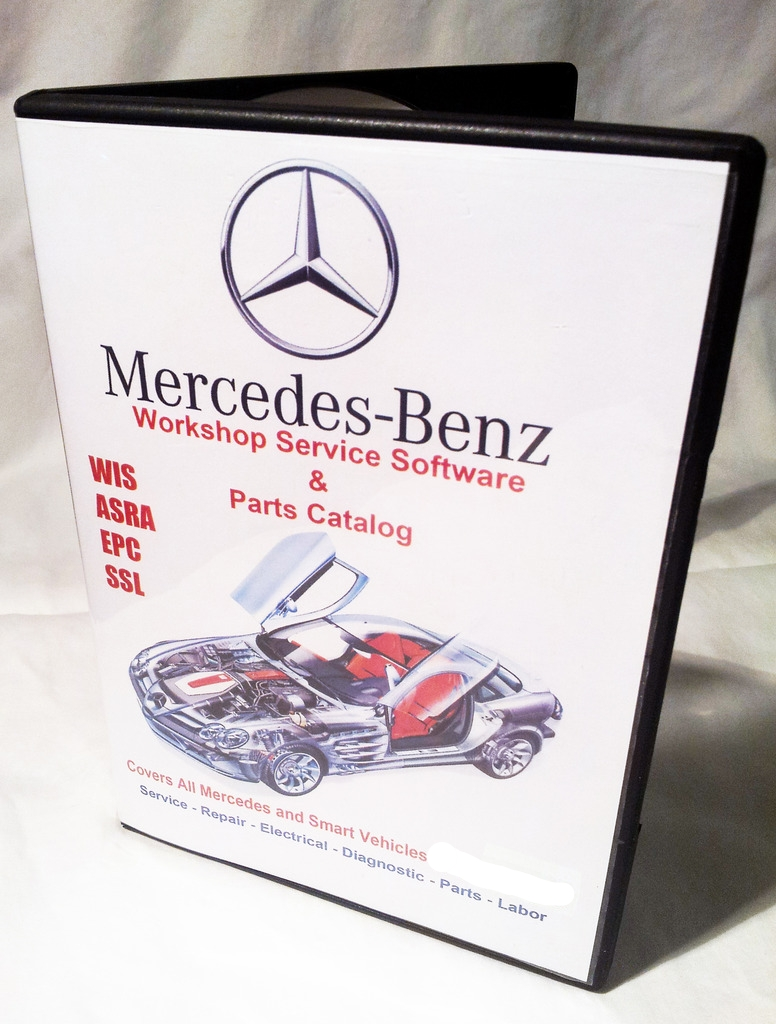 medium resolution of covers all mercedes smart vehicles from 1986 2018