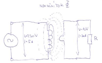 indukce-varic