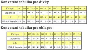 tabulka-velikosti-bot-deti