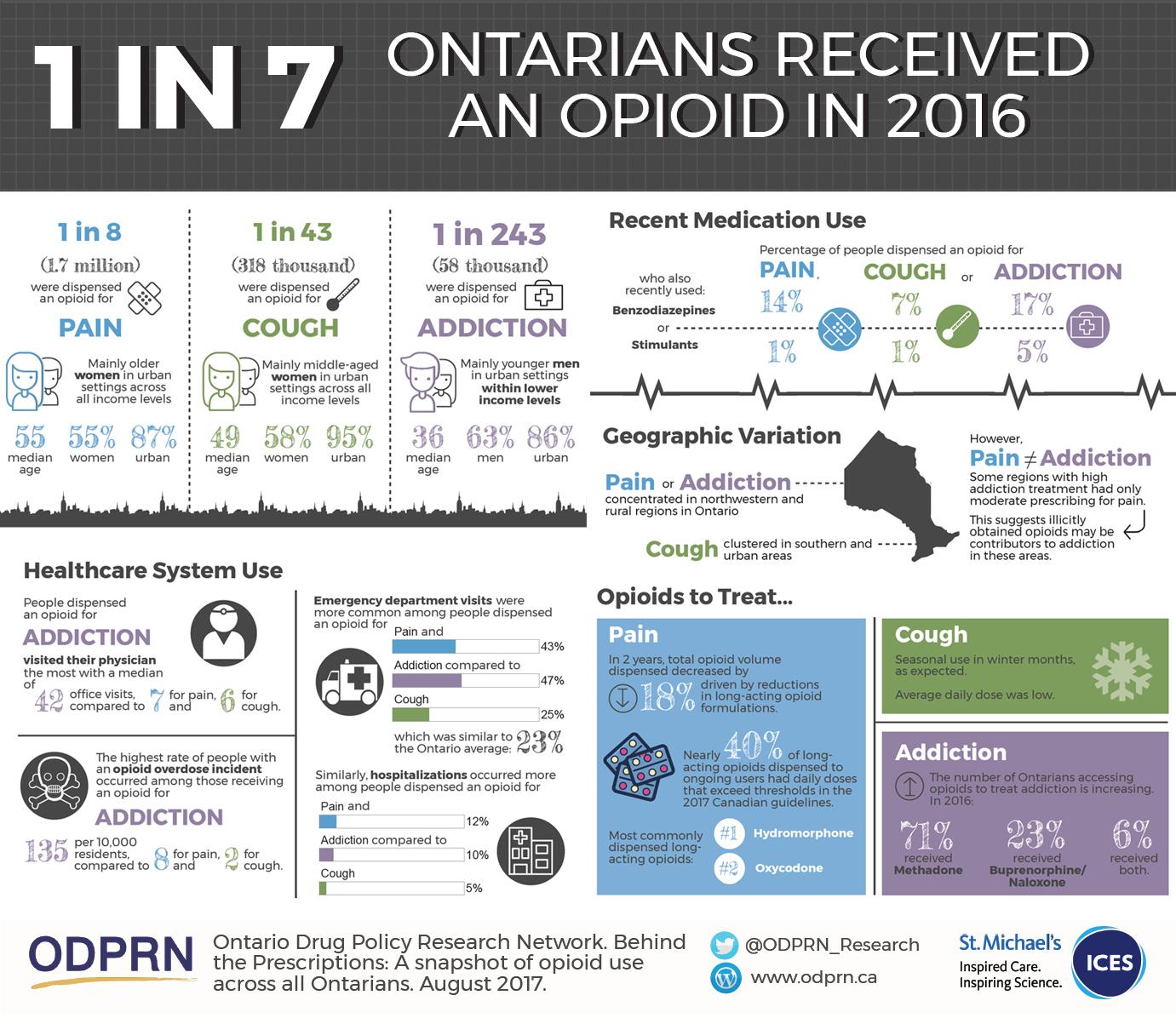 infographic full horizontal