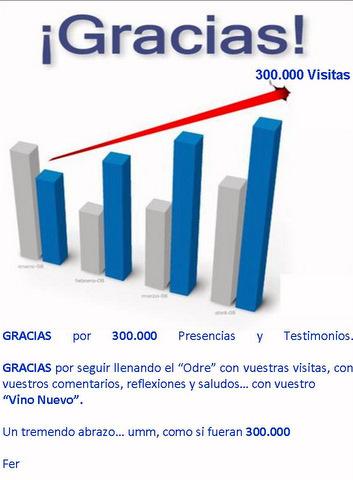300000 Visitas
