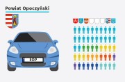 informacje gminy powiat opoczyński