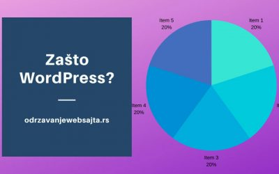 Zašto WordPress?
