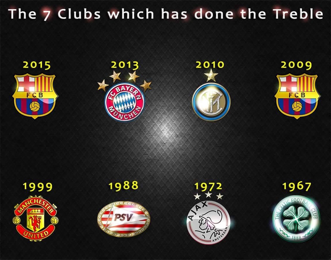 Los siete Los siete clubs del mundo que han logrado un triplete