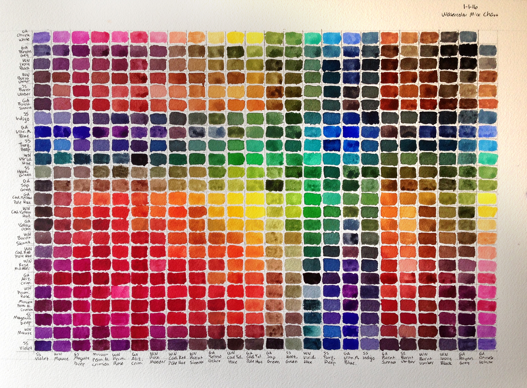 Get to know your watercolors also watercolor mix chart  odyssey art rh odysseyart wordpress