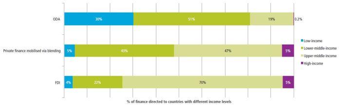 Blended-finance-blog-image-01.JPG