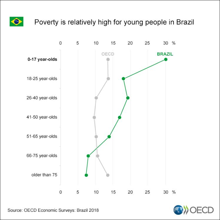 9_Poverty