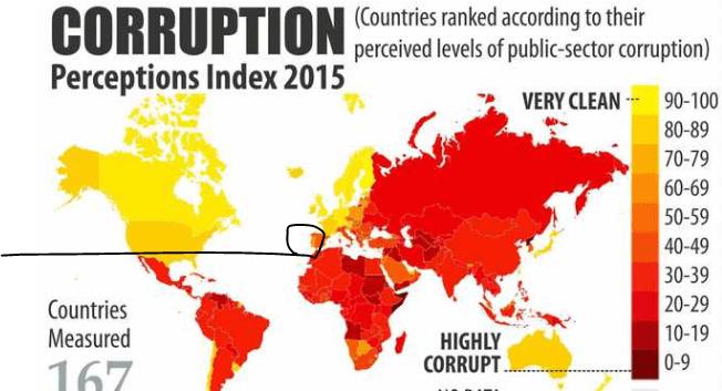 MundoCorrupção