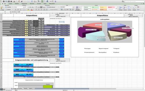 Excel-Template zur OEE-Berechnung