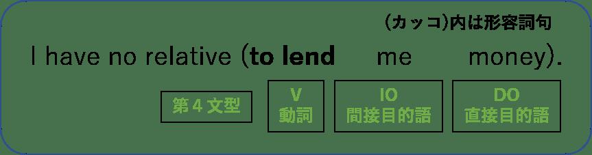 【英文法】述語動詞と準動詞の違い