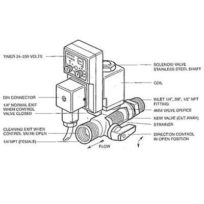 Castair, 1-10 HP, Automatic Tank Drain (ADVS), Air