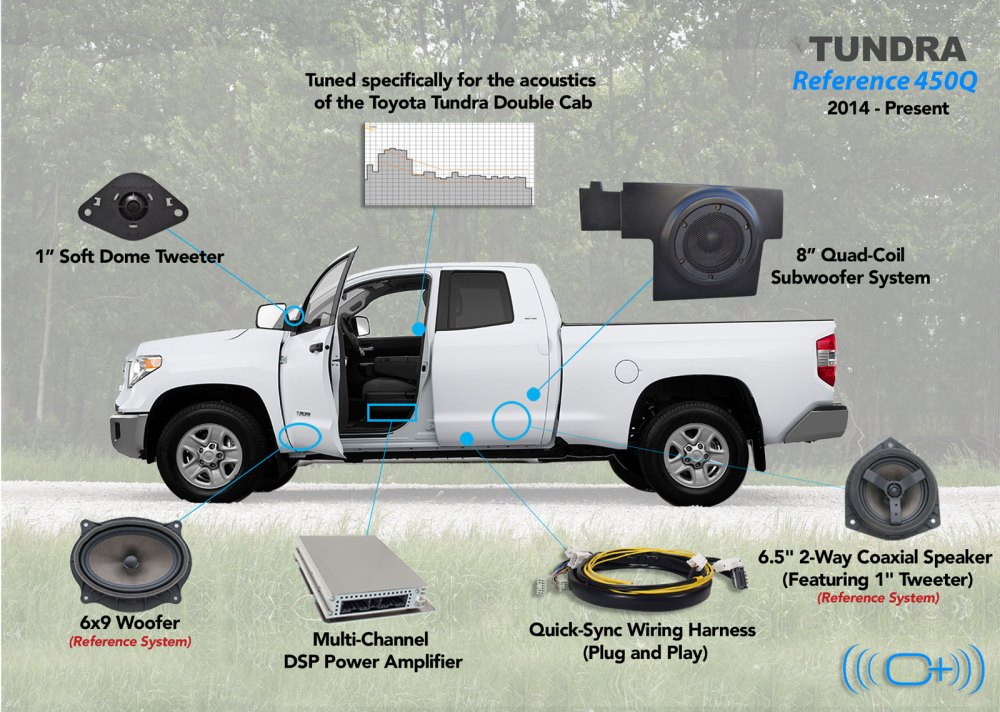 medium resolution of tundra double cab oem audio plus st oem audio plus 2008 toyota