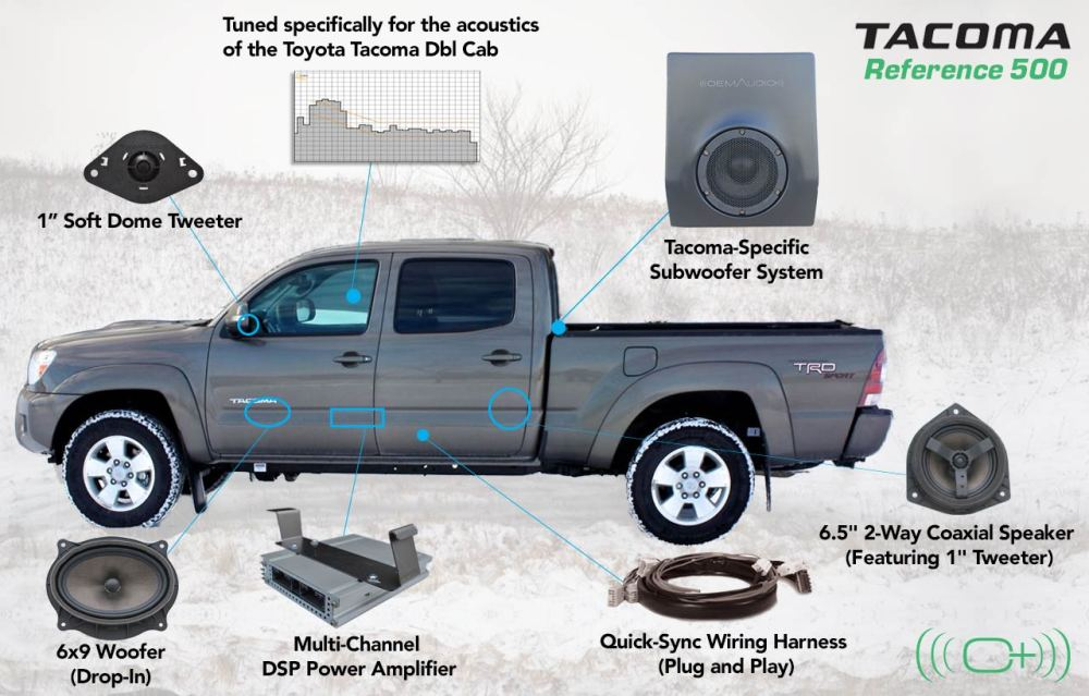 medium resolution of toyota tacoma