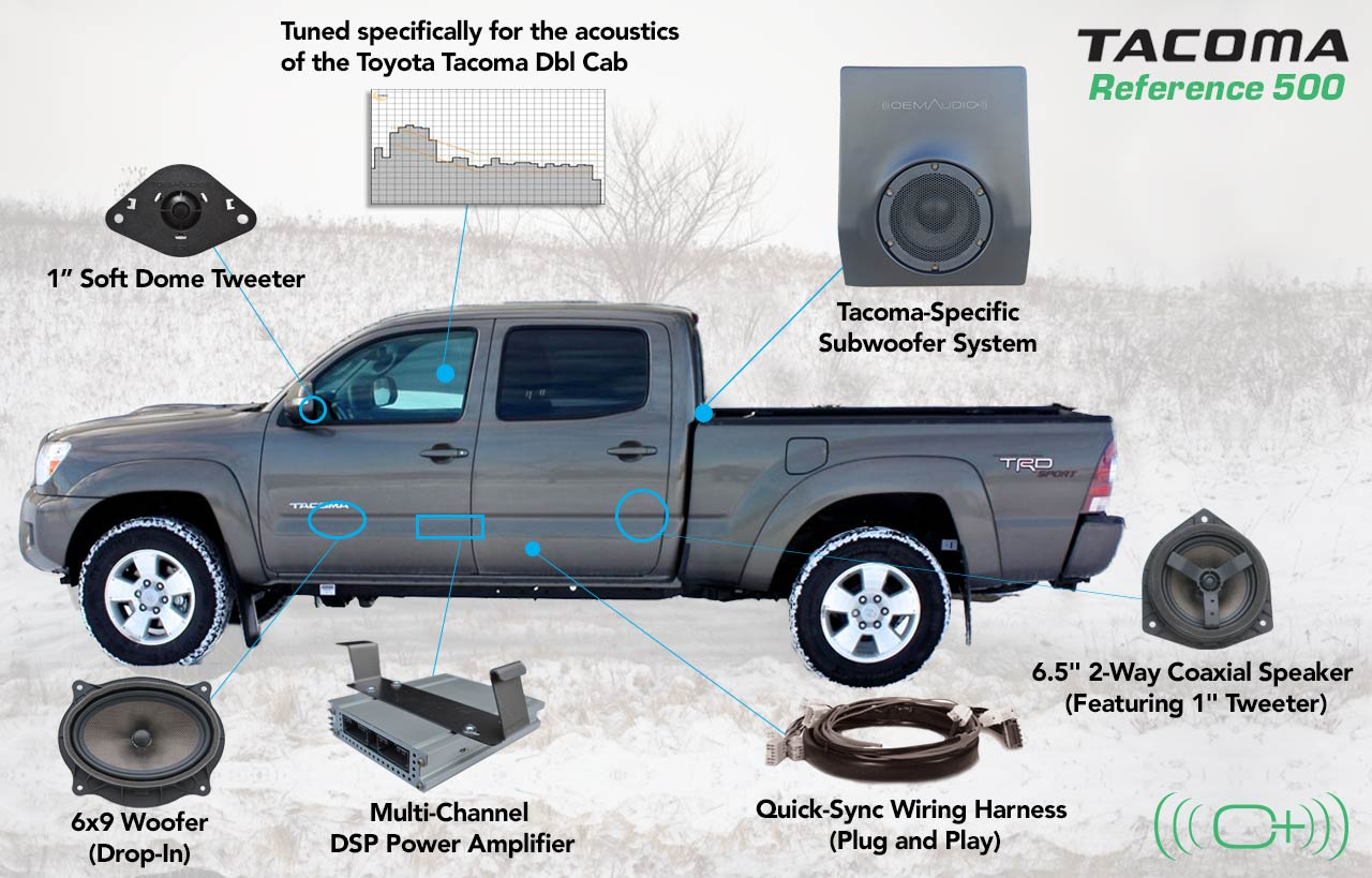 hight resolution of toyota tacoma