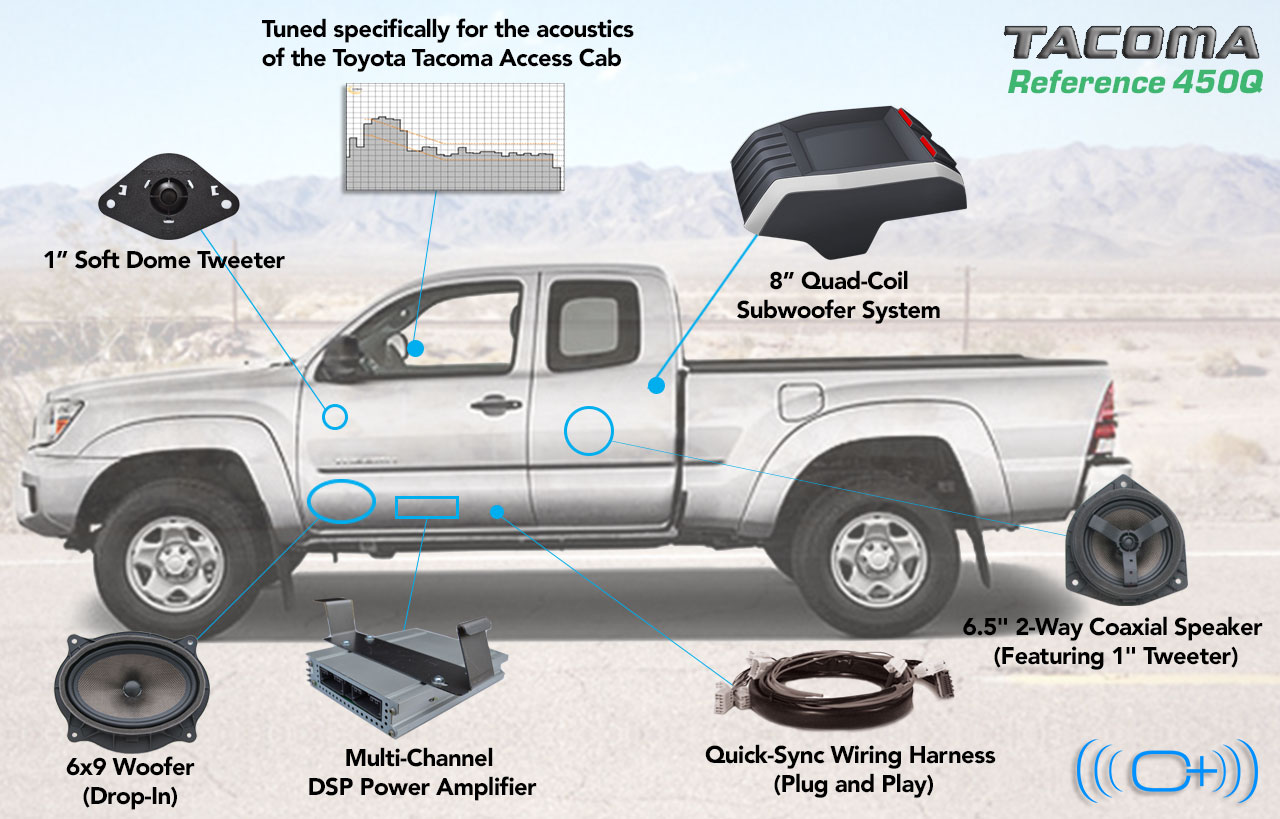 hight resolution of toyota tacoma access cab 2nd gen reference 450q