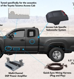 2010 tacoma access cab wiring diagram wiring diagram2010 tacoma access cab wiring diagram 4 [ 1280 x 819 Pixel ]