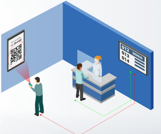 Through the QR CODE Zero Contact system, it allows your store to promote products through displays and/or digital billboards