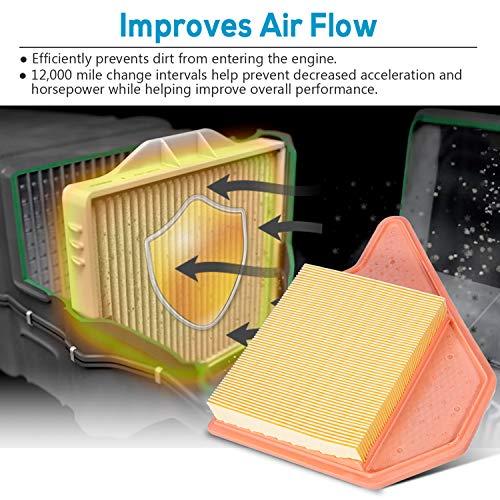 Air Filter for 2017-2018 CHRYSLER PACIFICA 2011-2016 CHRYSLER TOWN Fitment:
