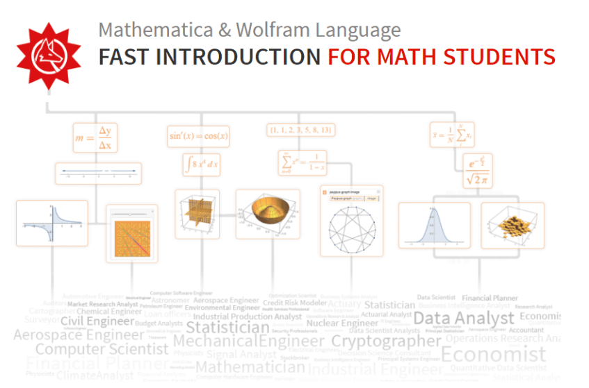 Fast Intro for Math Students
