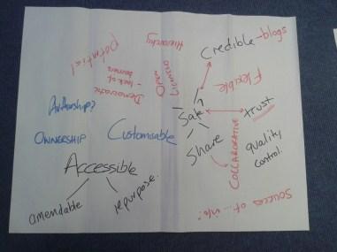 UWS: Openness brainstorm III (CC-BY 4.0 Beck Pitt)