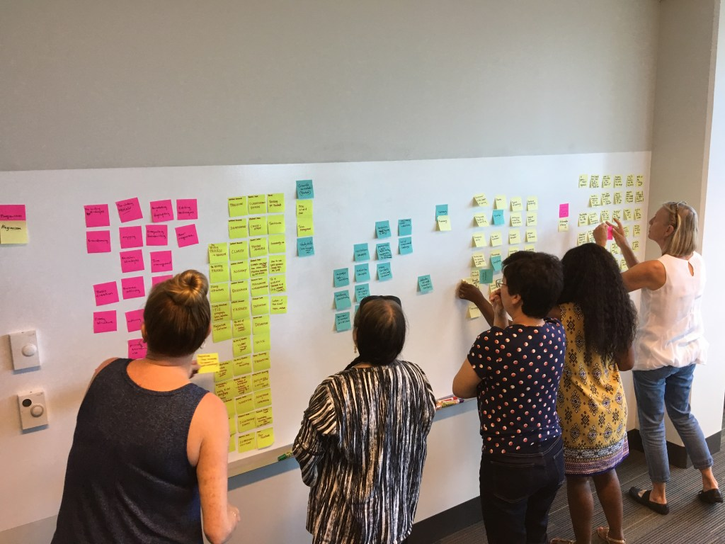 Organizing ideas on post-it notes on a white board