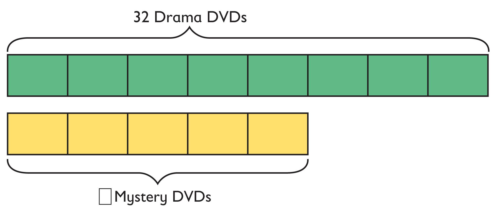 Math Grade 6 Ratios Tape Diagrams