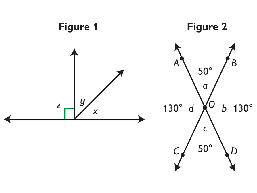 Math, Grade 7, Constructions and Angles, Four Types Of