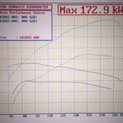 Dell Dimension 2400 Motherboard Diagram Kazuma Falcon 110 Wiring E521