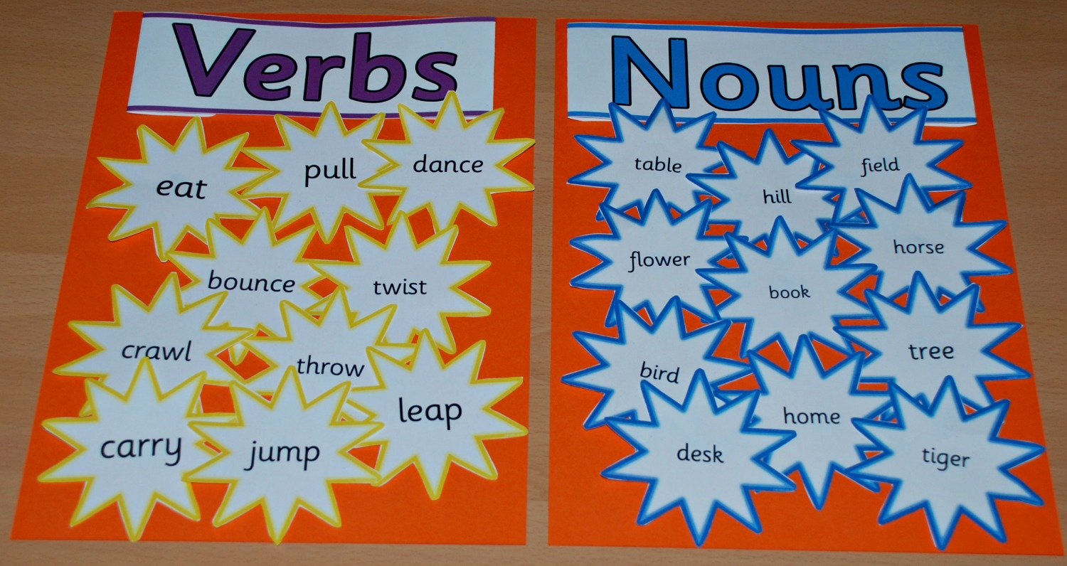 Nouns Verbs Adjectives And Adverbs