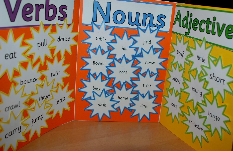 Nouns Verbs Adjectives And Adverbs