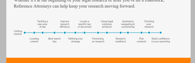 Screenshot of linear graph showing legal research roles provided by Thomson Reuters reference attorneys