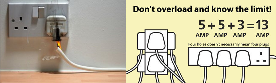 Electrical Fire Dangers