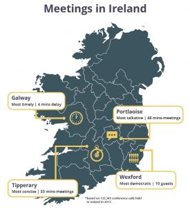 New research on Irish Meetings reveals Tipp comes out top as most concise