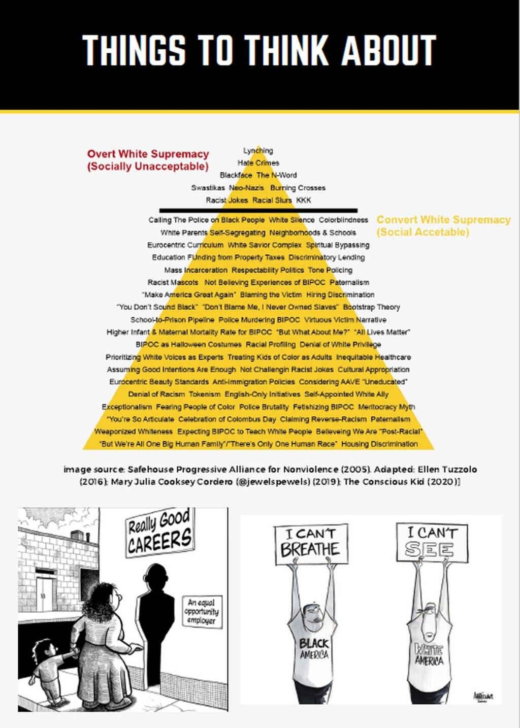 Covert White Supremacy Pyramid