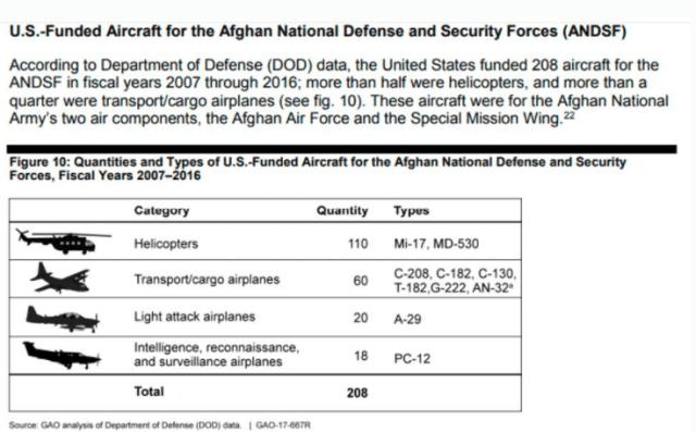 Biden Hands Over List Of Americans To Taliban 7