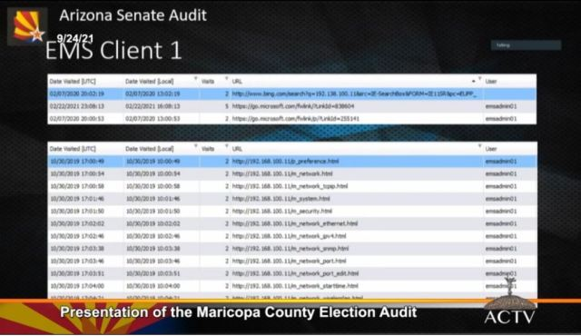 Arizona Election Audit Shows Widespread Voter Fraud 12