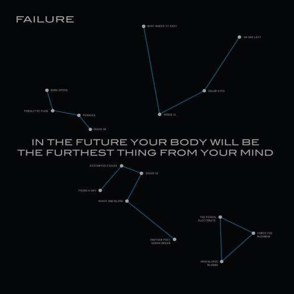 Failure – In The Future Your body Will Be The Furthest Thing From Your Mind