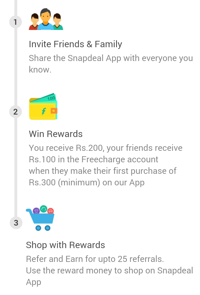 Again Started]Snapdeal New Users Loot : Shop Rs 300 & Get Rs