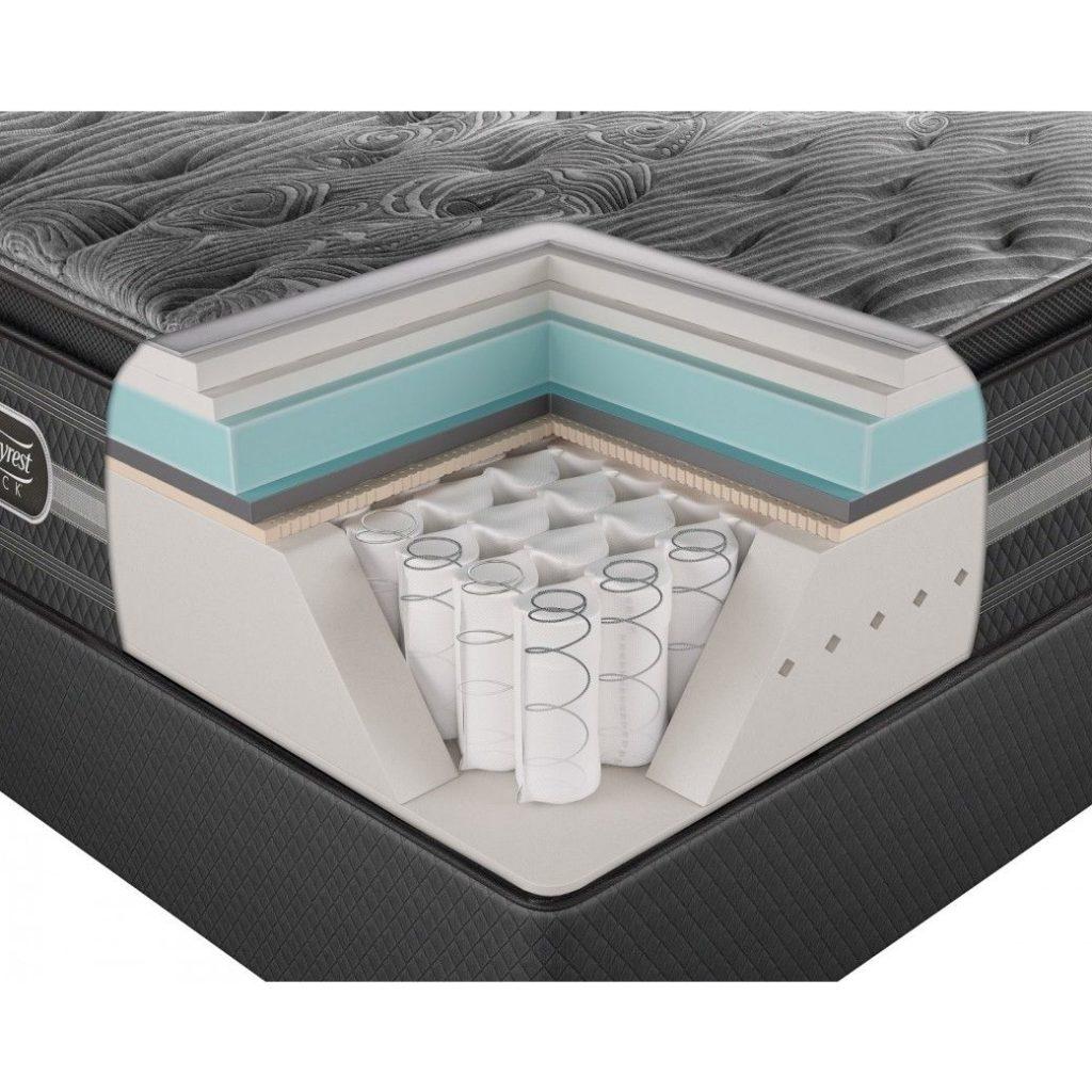 Floor Model Beautyrest Mattresses up to 40 Off  Agren